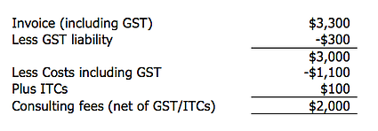 GST and Reimbursement of Expenses Scenario 1 - net position