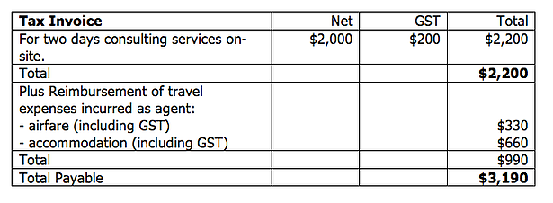 GST and Reimbursement of Expenses Scenario 3 - invoice showing airfare