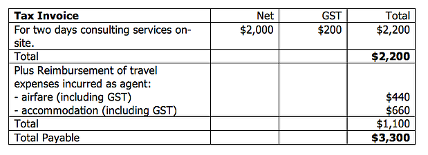 GST and Reimbursement of Expenses Scenario 3